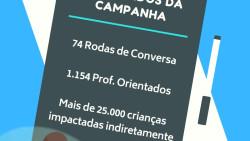 Roda de Conversa sobre Gagueira – DIAG 2018